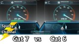Cat 7 vs Cat 6 Ethernet Cable Speed Tests Using 300 Mbps Service